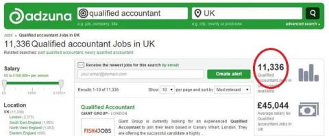 UK-vacancies